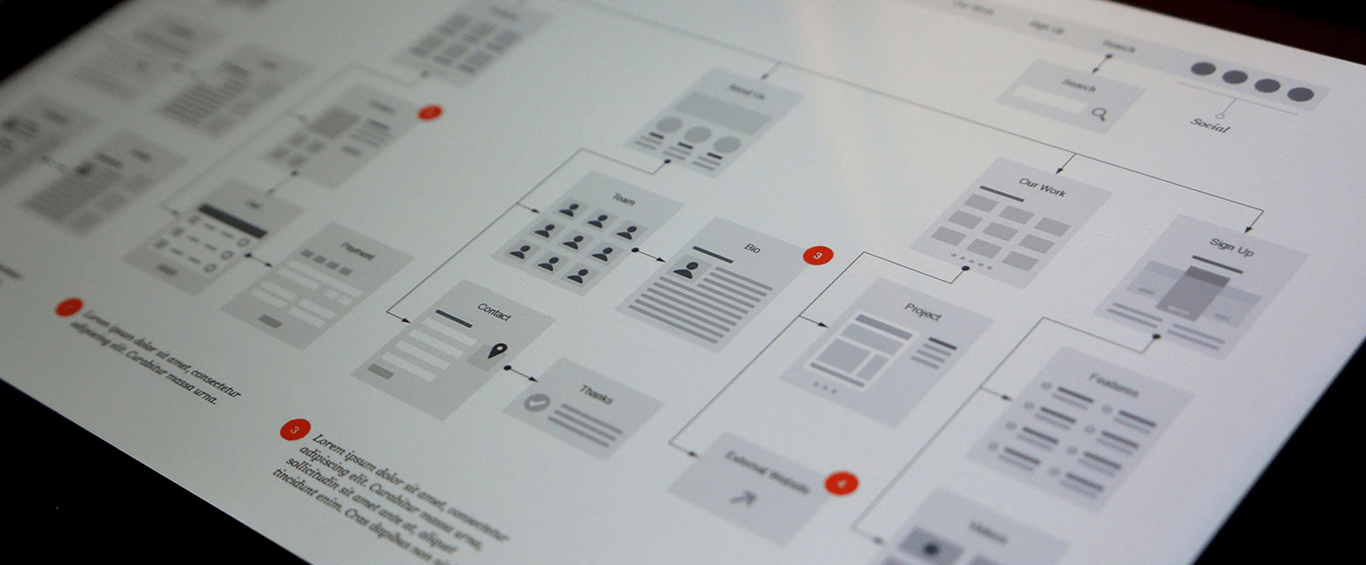 Removing The Mystery of UX Design